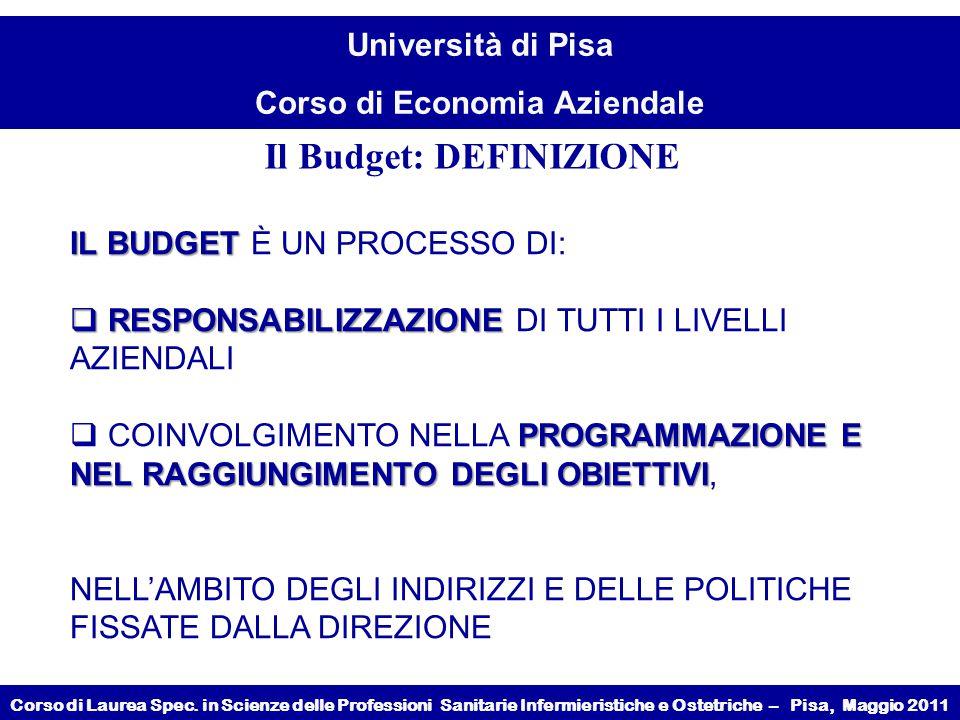 Il Budget: DEFINIZIONE