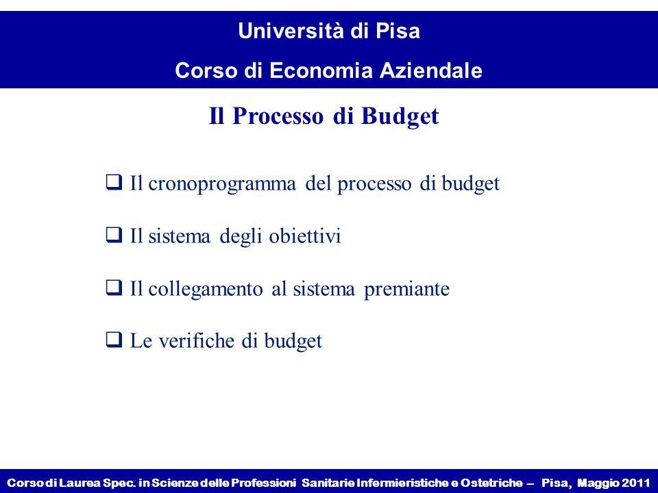 Il Processo di Budget Il cronoprogramma del processo di budget