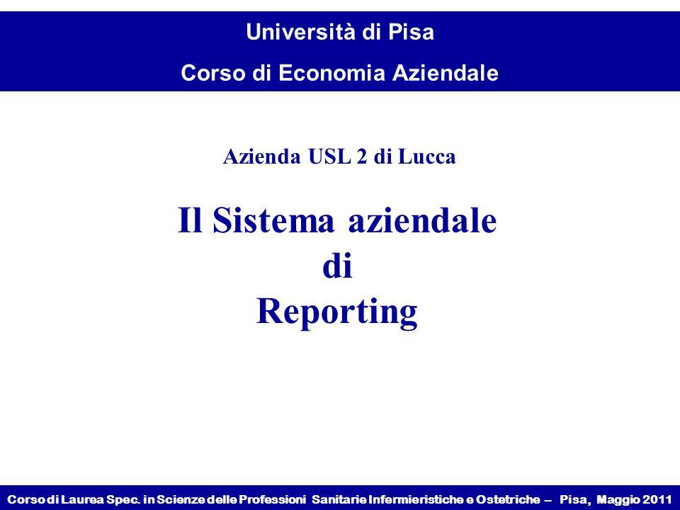Il Sistema aziendale di Reporting