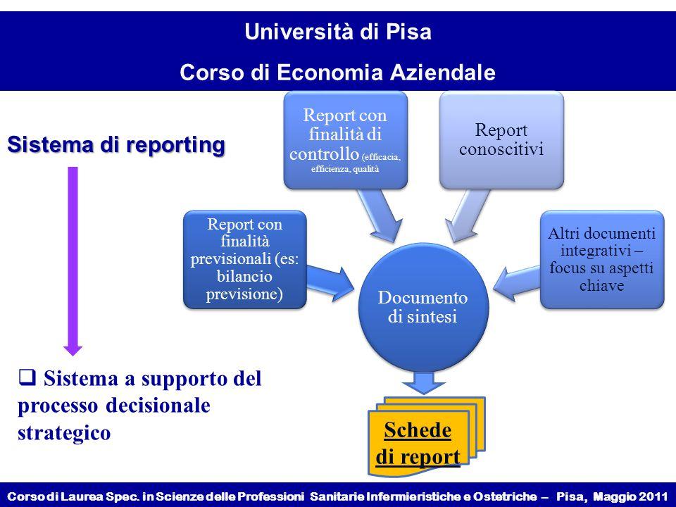 Sistema a supporto del processo decisionale strategico