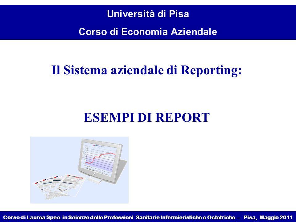 Il Sistema aziendale di Reporting: