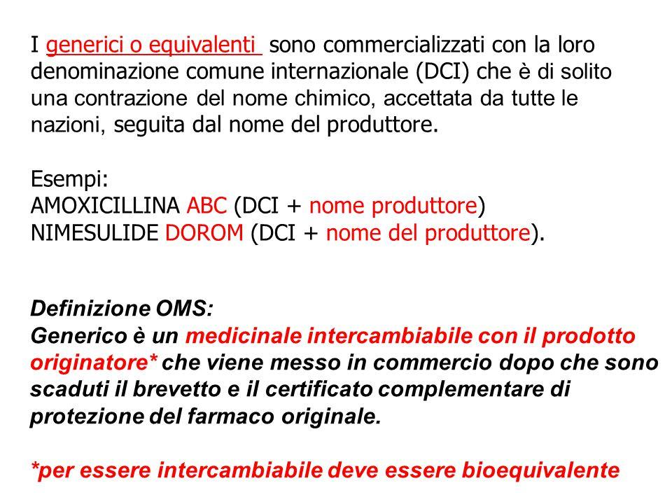 I generici o equivalenti sono commercializzati con la loro denominazione comune internazionale (DCI) che è di solito una contrazione del nome chimico, accettata da tutte le nazioni, seguita dal nome del produttore.