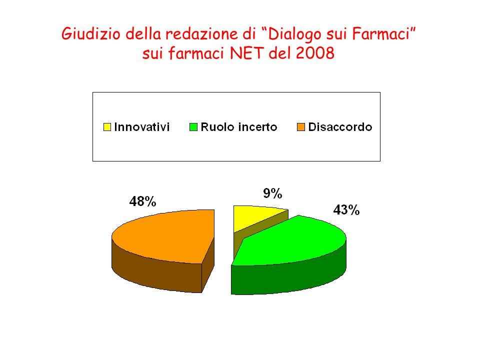 Giudizio della redazione di Dialogo sui Farmaci sui farmaci NET del 2008