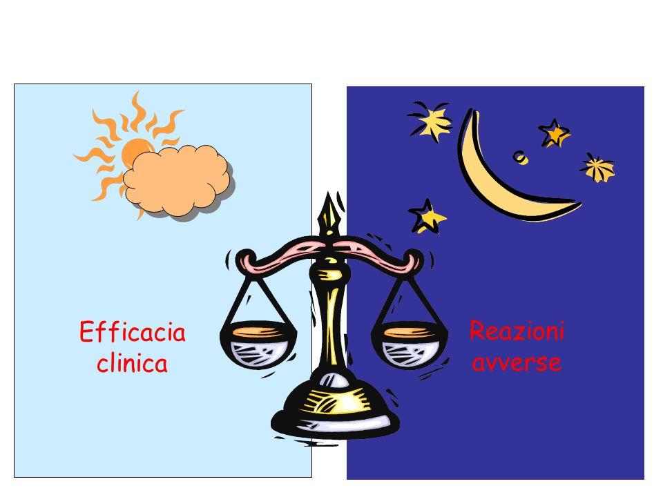 Efficacia clinica Reazioni avverse