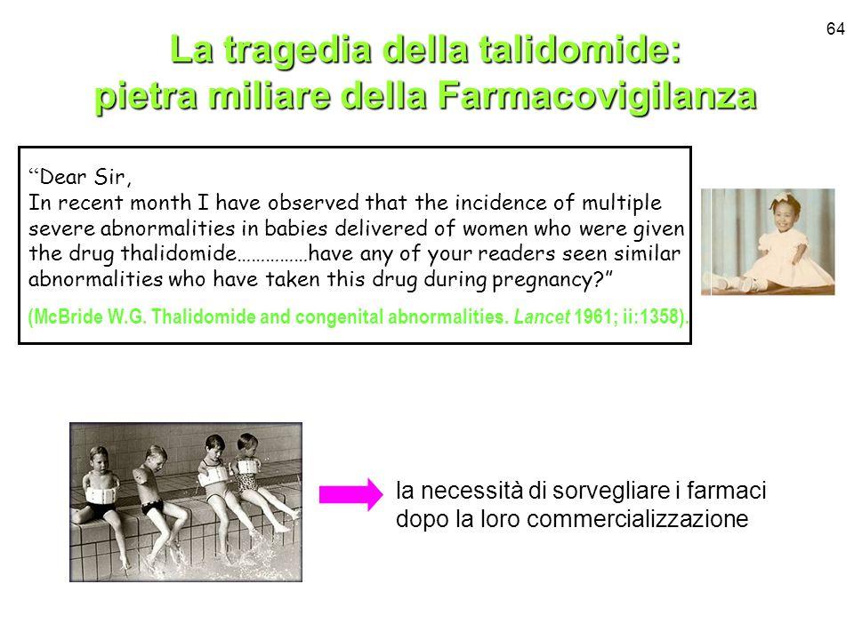 La tragedia della talidomide: pietra miliare della Farmacovigilanza