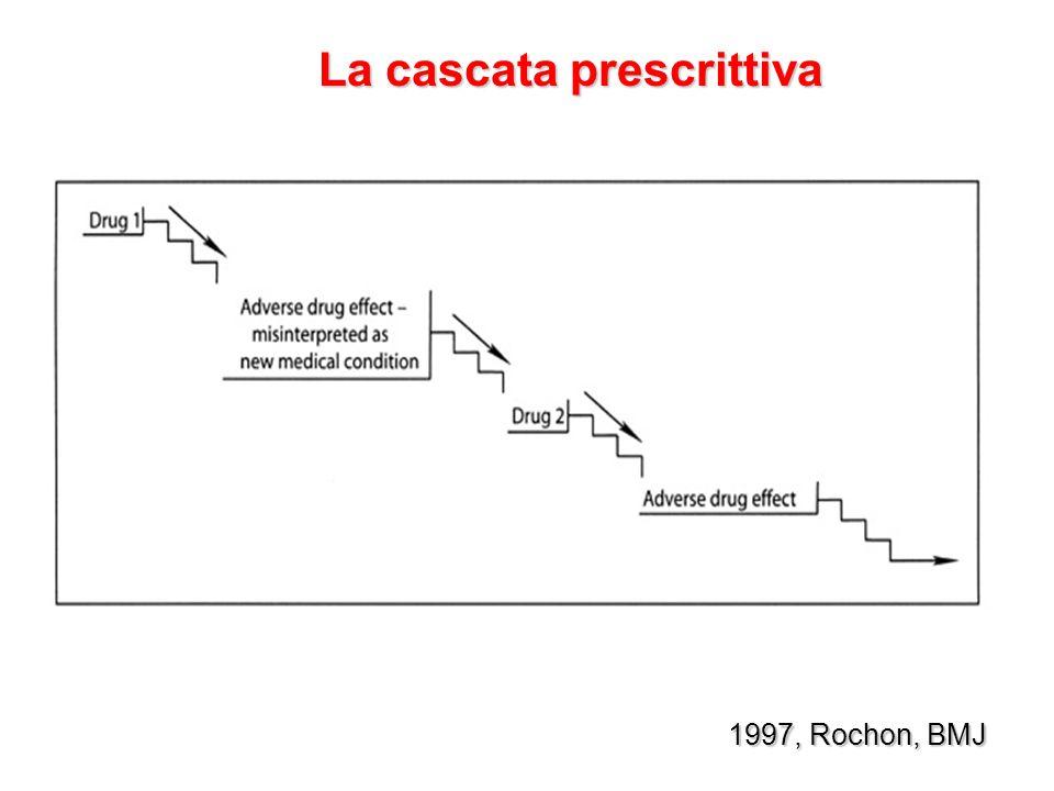 La cascata prescrittiva