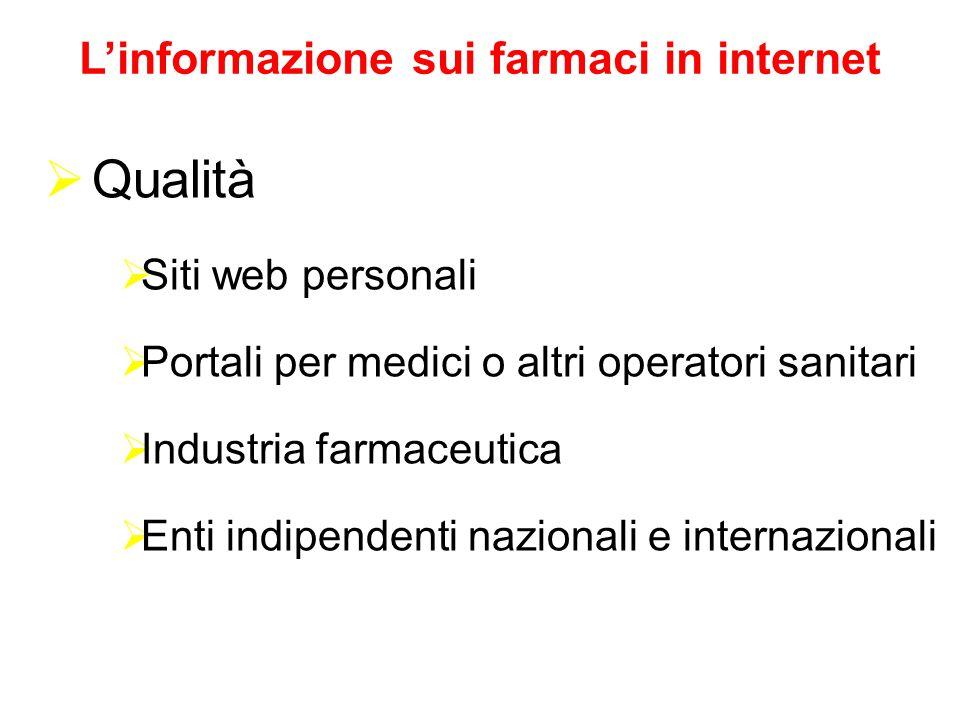 L'informazione sui farmaci in internet