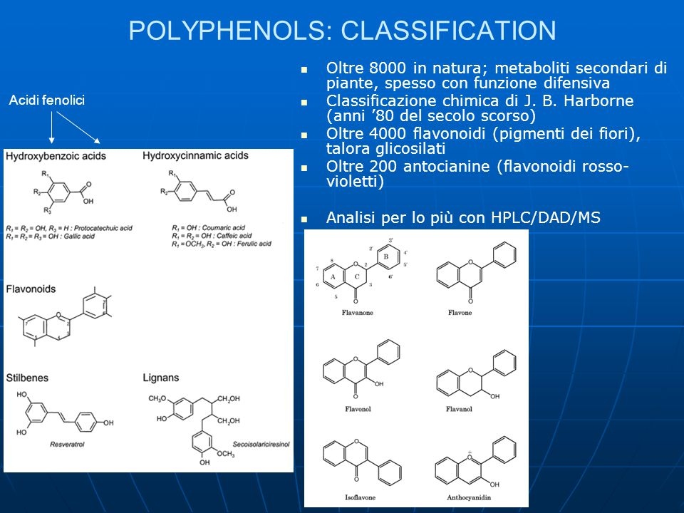POLYPHENOLS: CLASSIFICATION