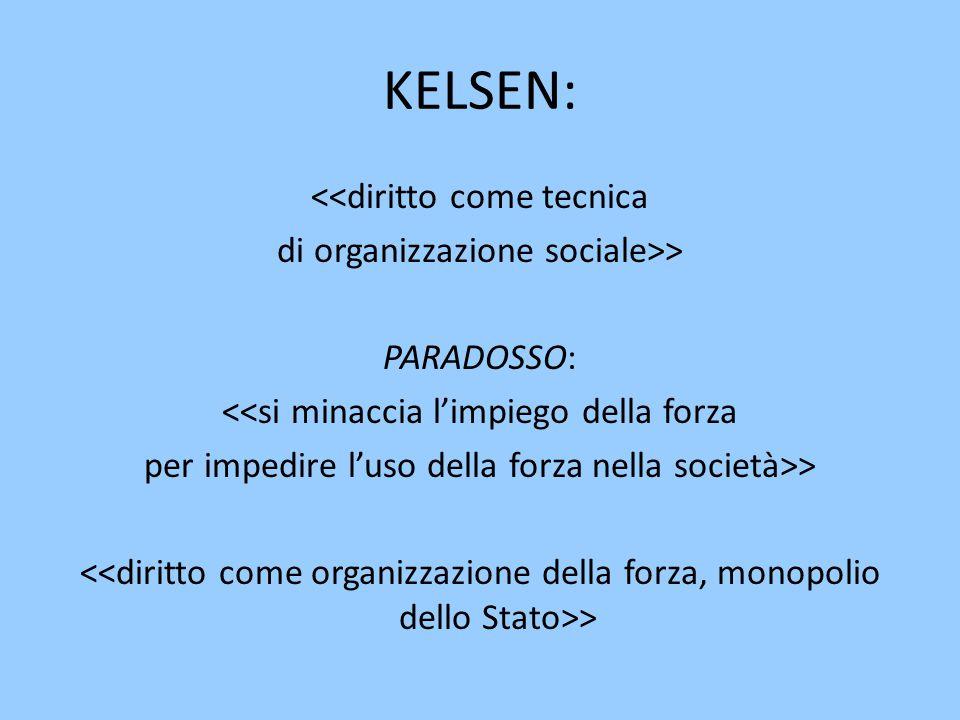 KELSEN: