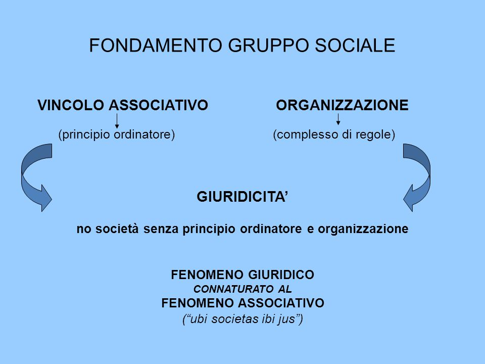 FONDAMENTO GRUPPO SOCIALE