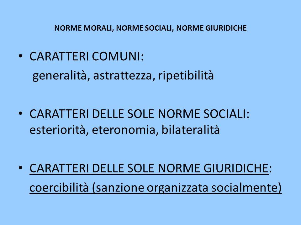 NORME MORALI, NORME SOCIALI, NORME GIURIDICHE
