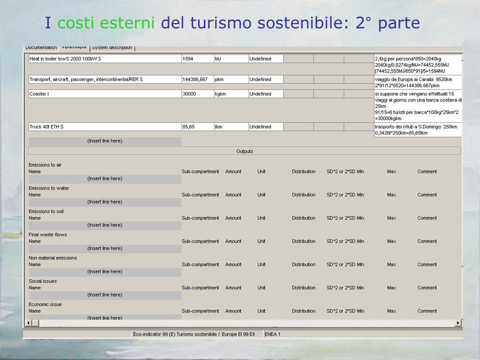 I costi esterni del turismo sostenibile: 2° parte