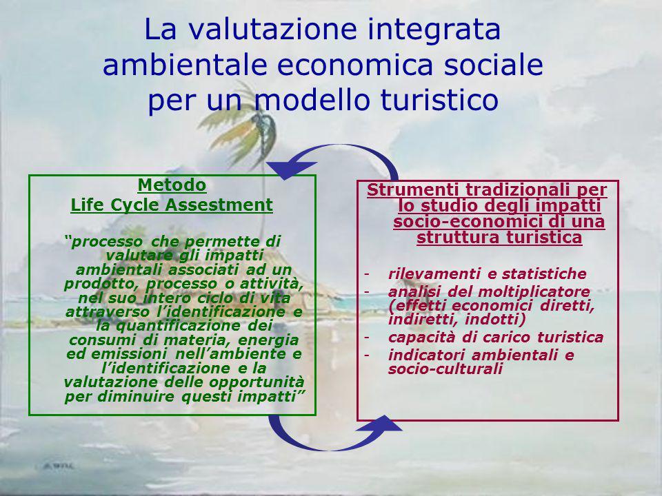 La valutazione integrata ambientale economica sociale per un modello turistico