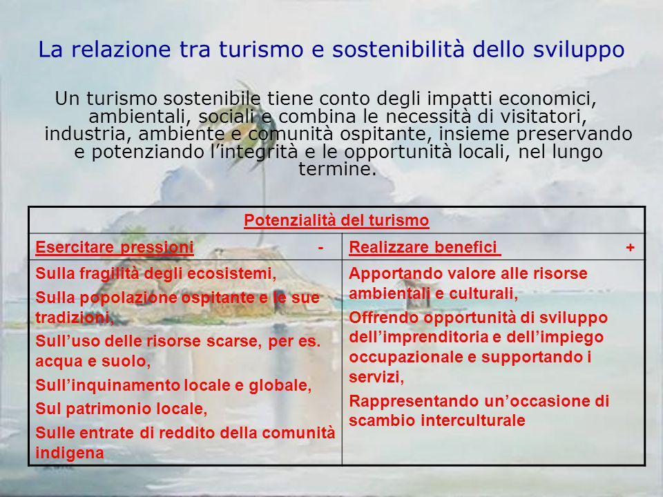 La relazione tra turismo e sostenibilità dello sviluppo