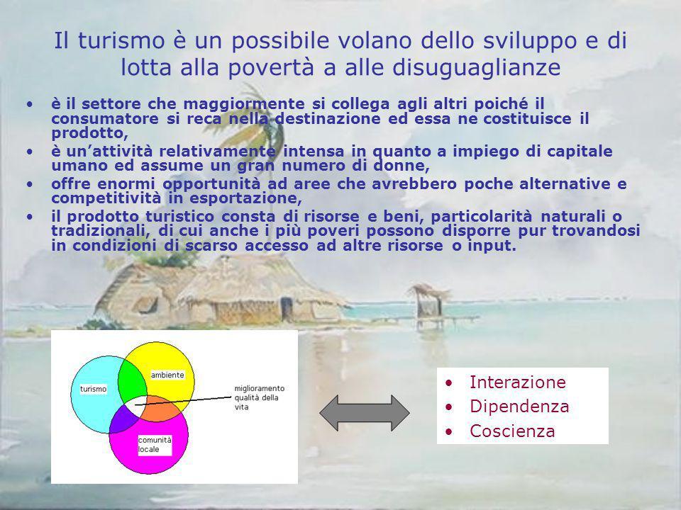 Il turismo è un possibile volano dello sviluppo e di lotta alla povertà a alle disuguaglianze