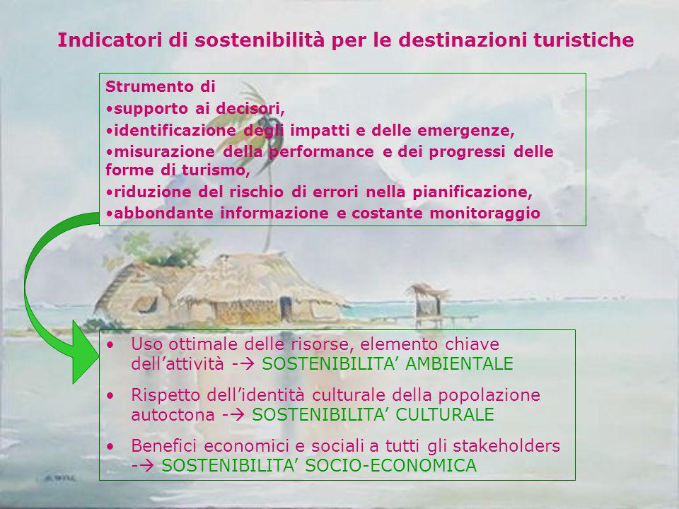 Indicatori di sostenibilità per le destinazioni turistiche