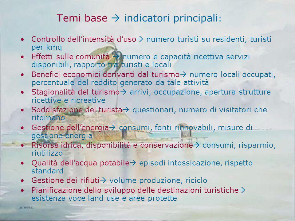 Temi base  indicatori principali: