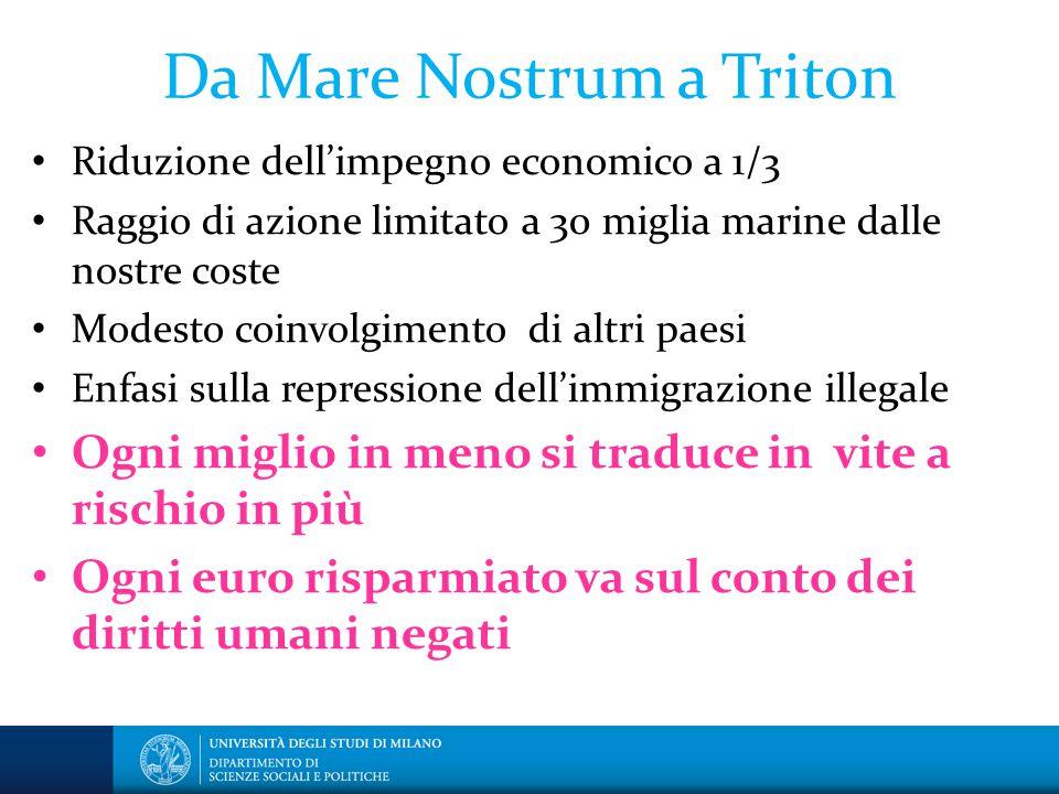 Da Mare Nostrum a Triton