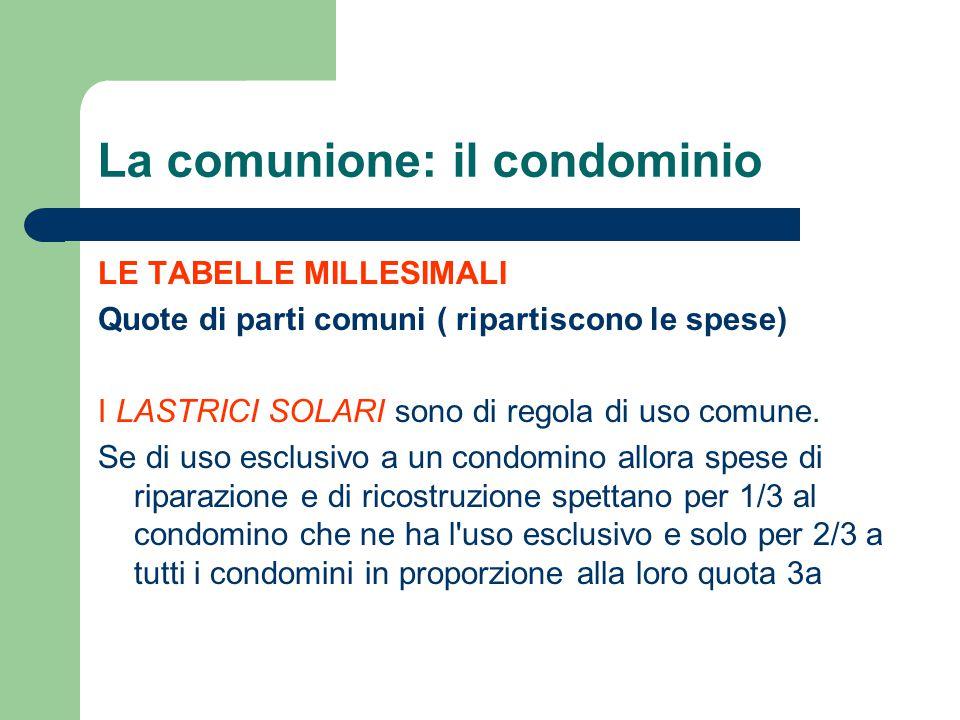 La comunione: il condominio
