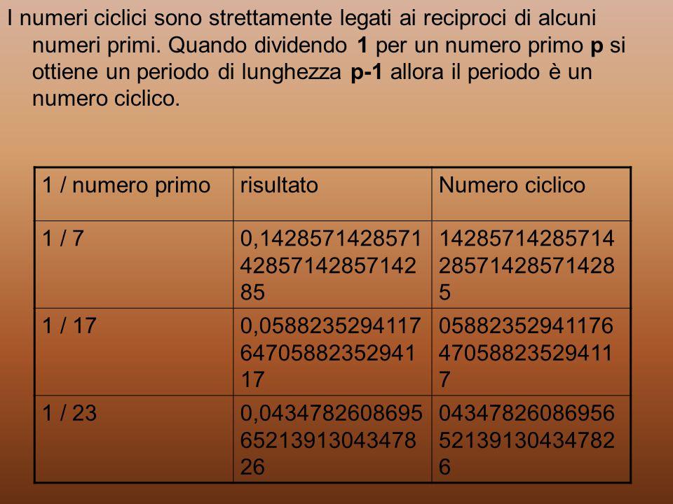 I numeri ciclici sono strettamente legati ai reciproci di alcuni numeri primi. Quando dividendo 1 per un numero primo p si ottiene un periodo di lunghezza p-1 allora il periodo è un numero ciclico.