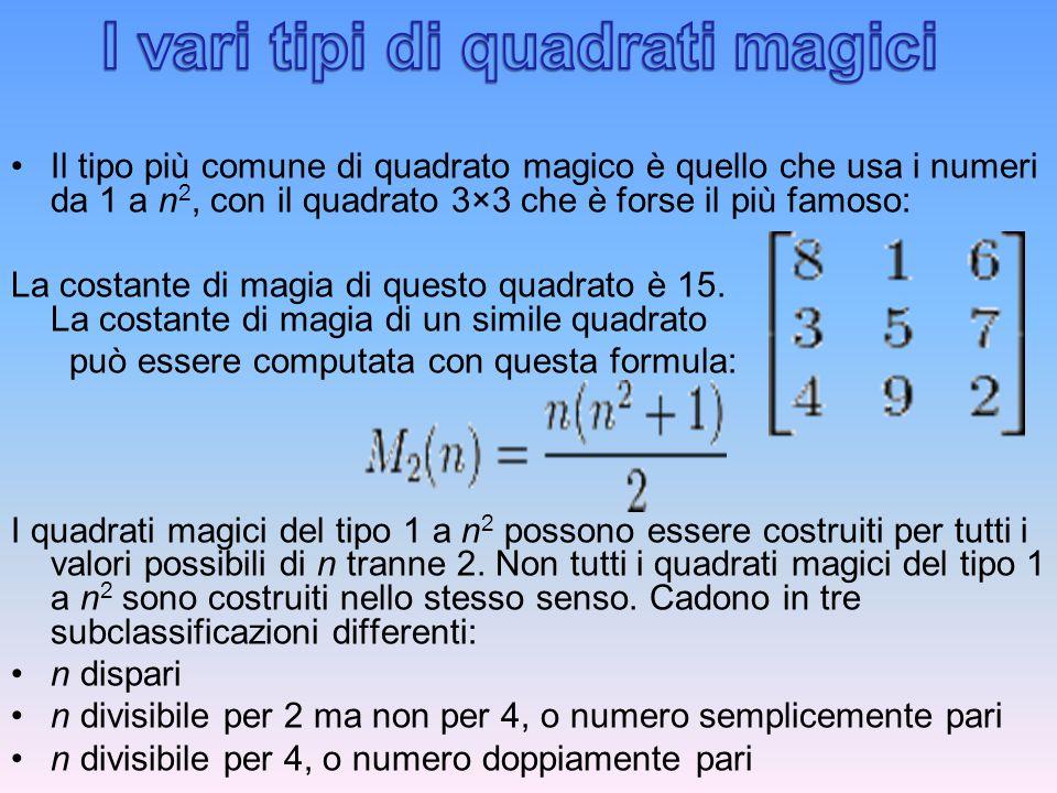 I vari tipi di quadrati magici
