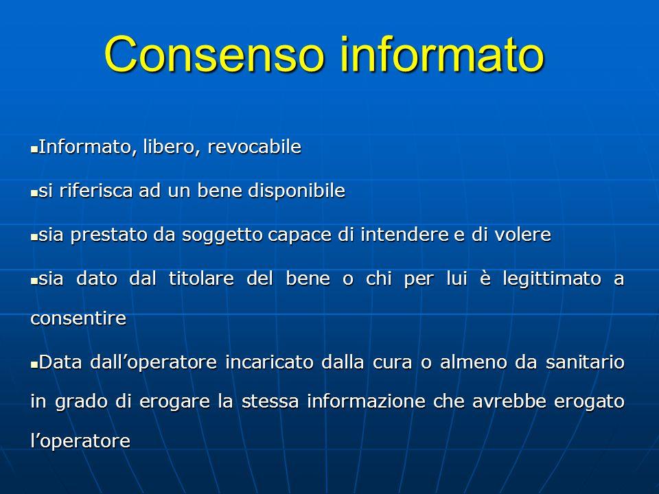 Consenso informato Informato, libero, revocabile