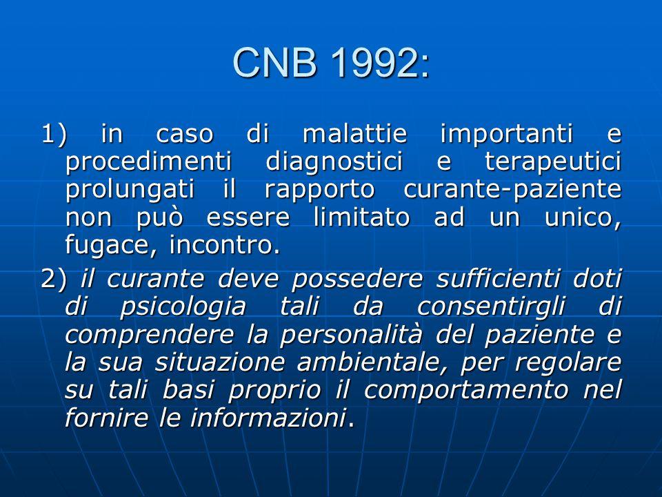 CNB 1992: