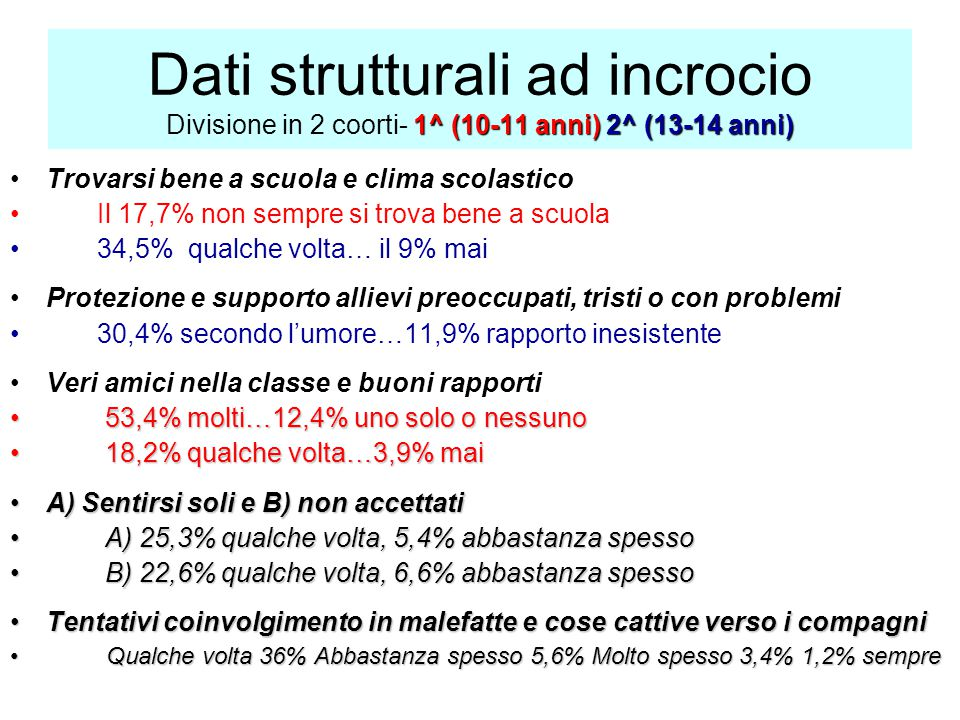 Dati strutturali ad incrocio Divisione in 2 coorti- 1^ (10-11 anni) 2^ (13-14 anni)