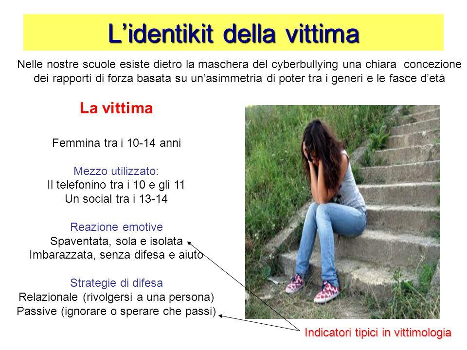 L'identikit della vittima