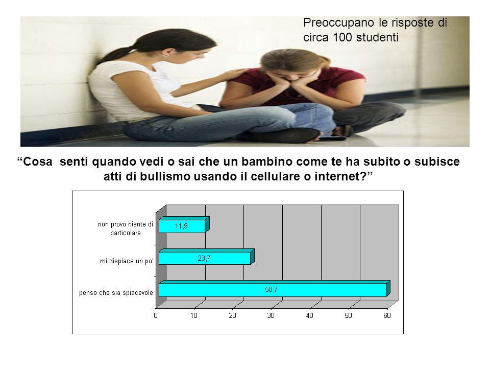 atti di bullismo usando il cellulare o internet