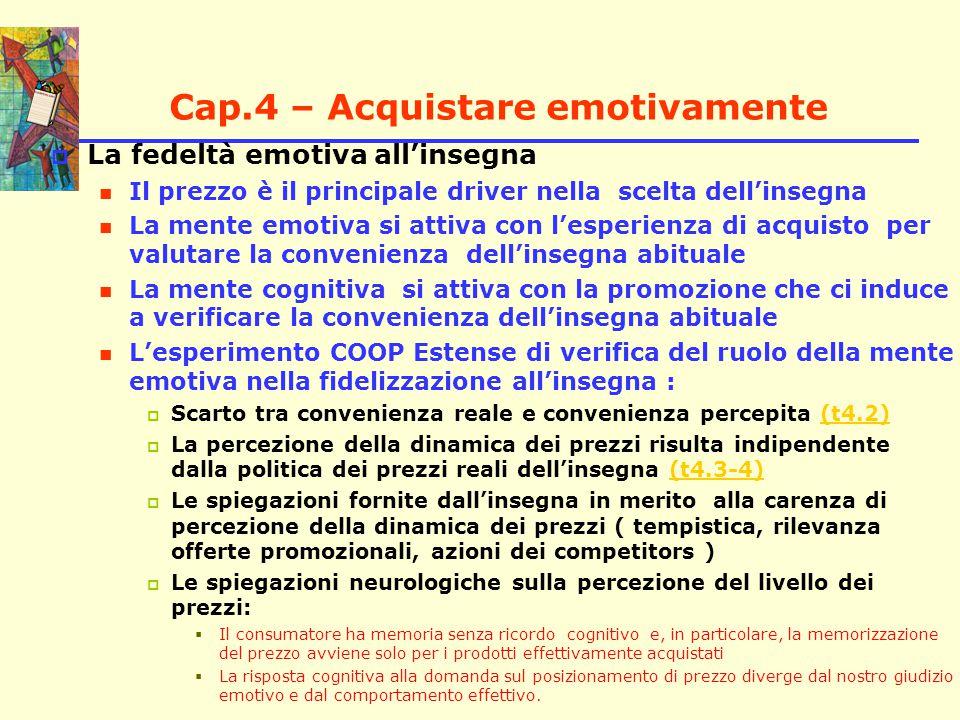 Cap.4 – Acquistare emotivamente