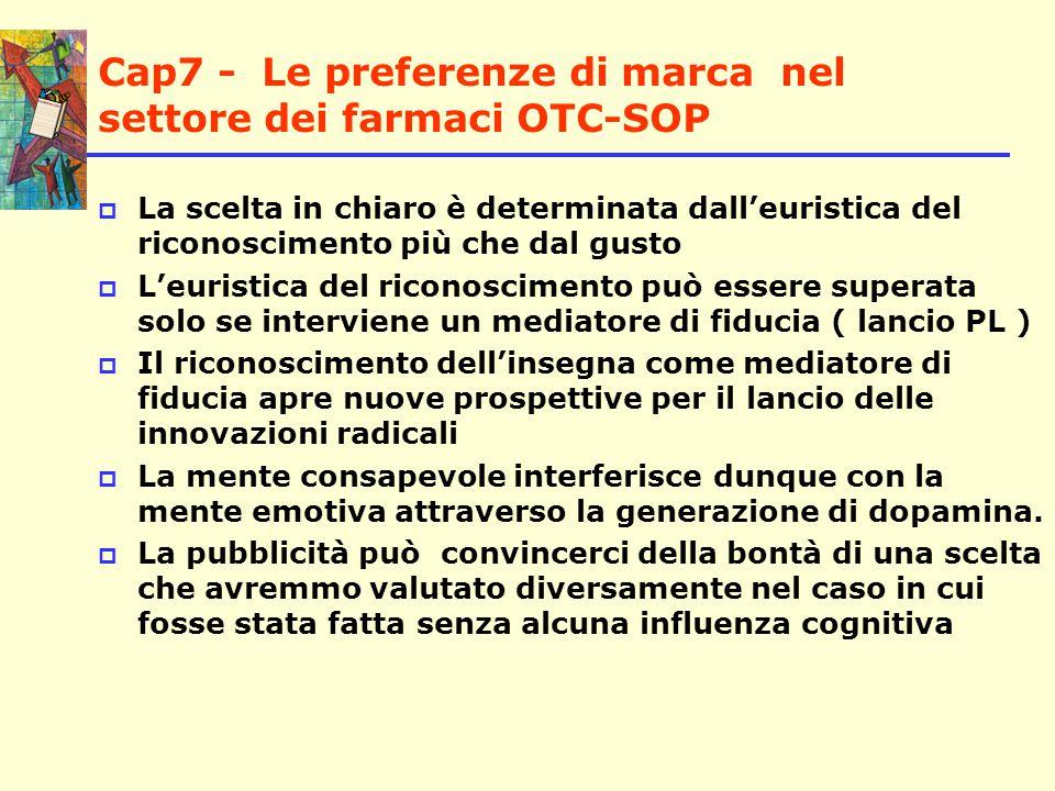 Cap7 - Le preferenze di marca nel settore dei farmaci OTC-SOP