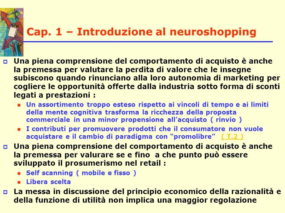 Cap. 1 – Introduzione al neuroshopping