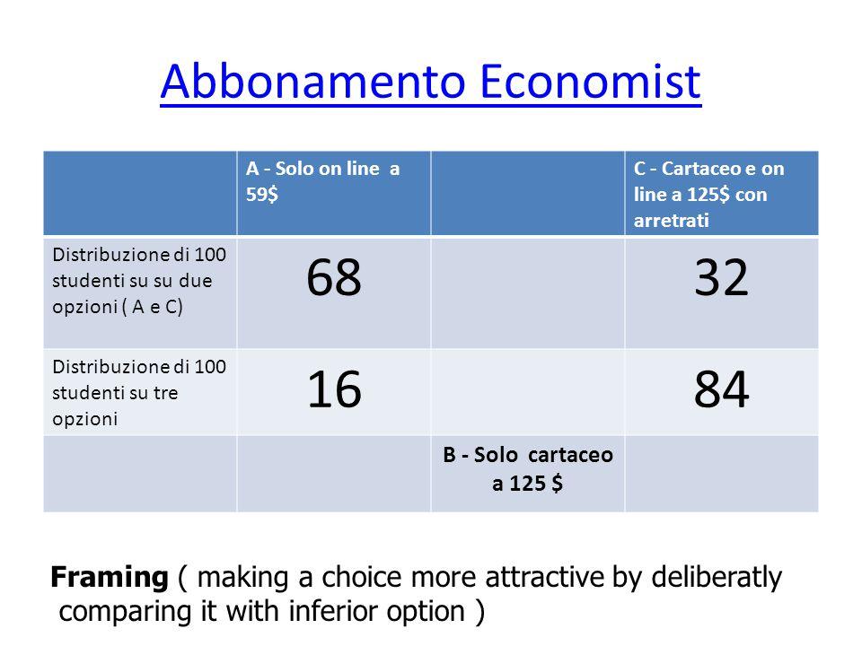 Abbonamento Economist