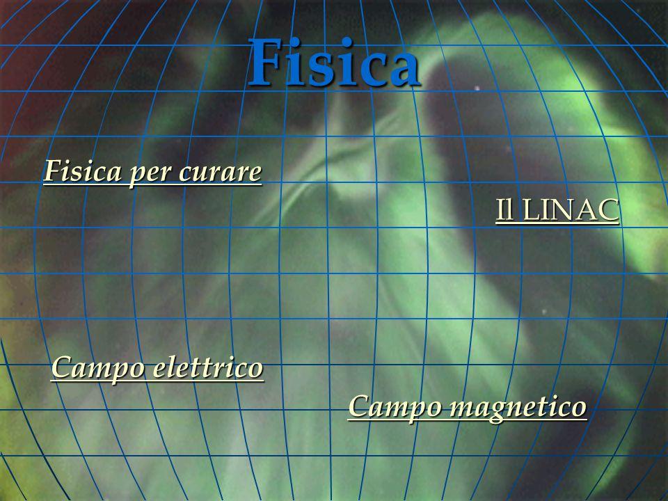 Fisica Fisica per curare Il LINAC Campo elettrico Campo magnetico 11