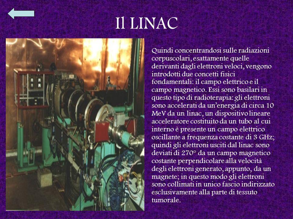 Il LINAC