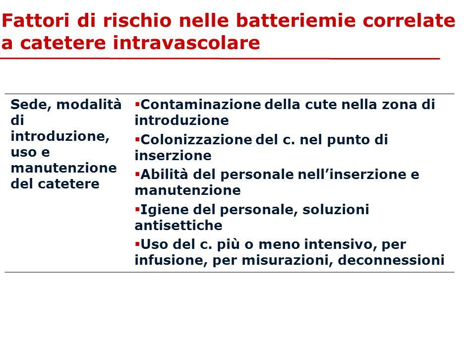 Fattori di rischio nelle batteriemie correlate a catetere intravascolare