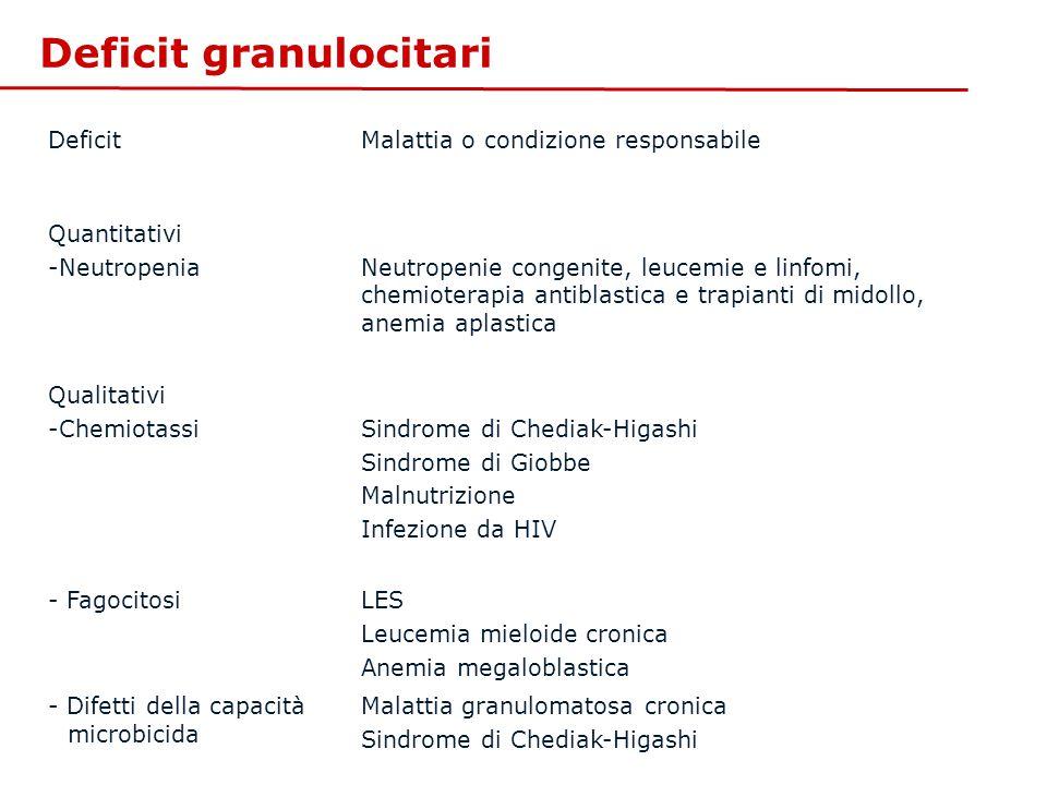 Deficit granulocitari