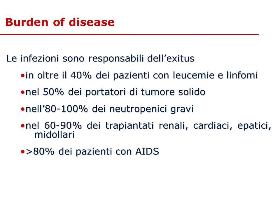 Burden of disease Le infezioni sono responsabili dell'exitus