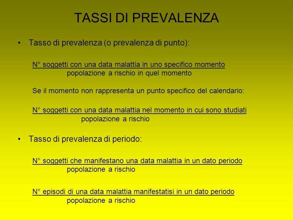 TASSI DI PREVALENZA Tasso di prevalenza (o prevalenza di punto):
