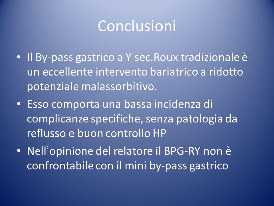 Conclusioni Il By-pass gastrico a Y sec.Roux tradizionale è un eccellente intervento bariatrico a ridotto potenziale malassorbitivo.