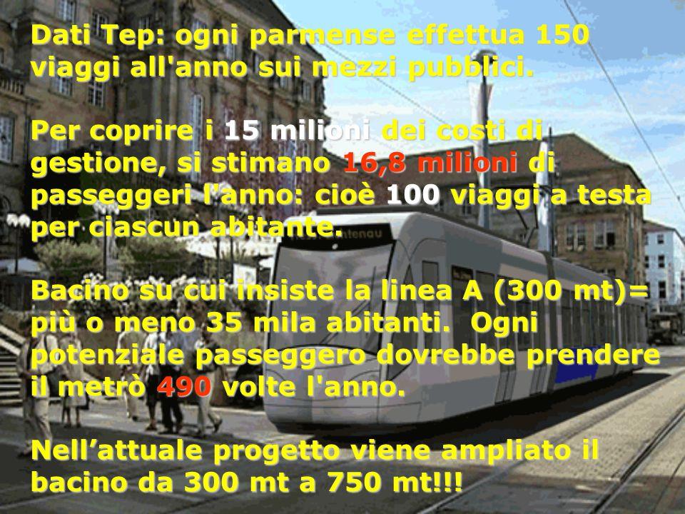 Dati Tep: ogni parmense effettua 150 viaggi all anno sui mezzi pubblici.