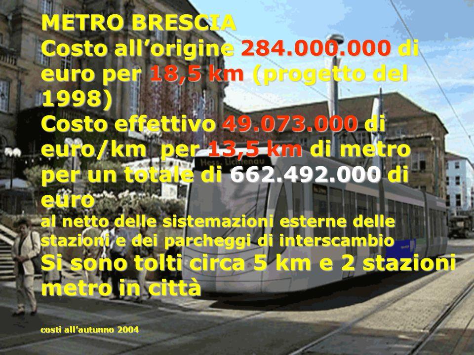 METRO BRESCIA Costo all'origine 284. 000