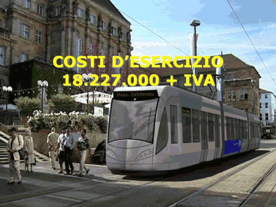 COSTI D'ESERCIZIO 18.227.000 + IVA