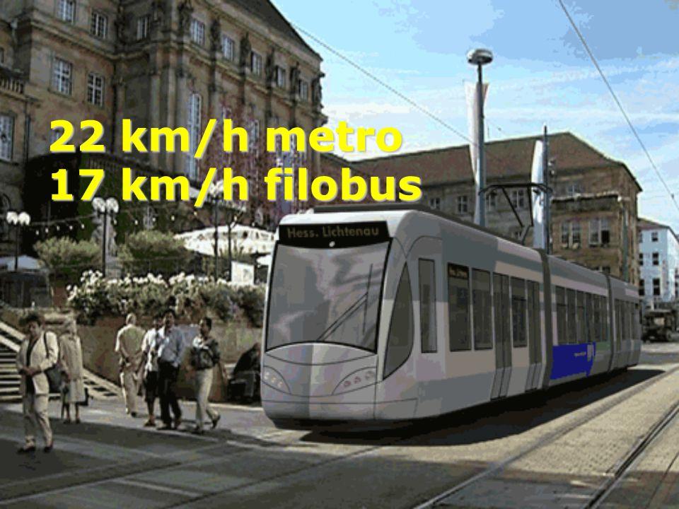 22 km/h metro 17 km/h filobus