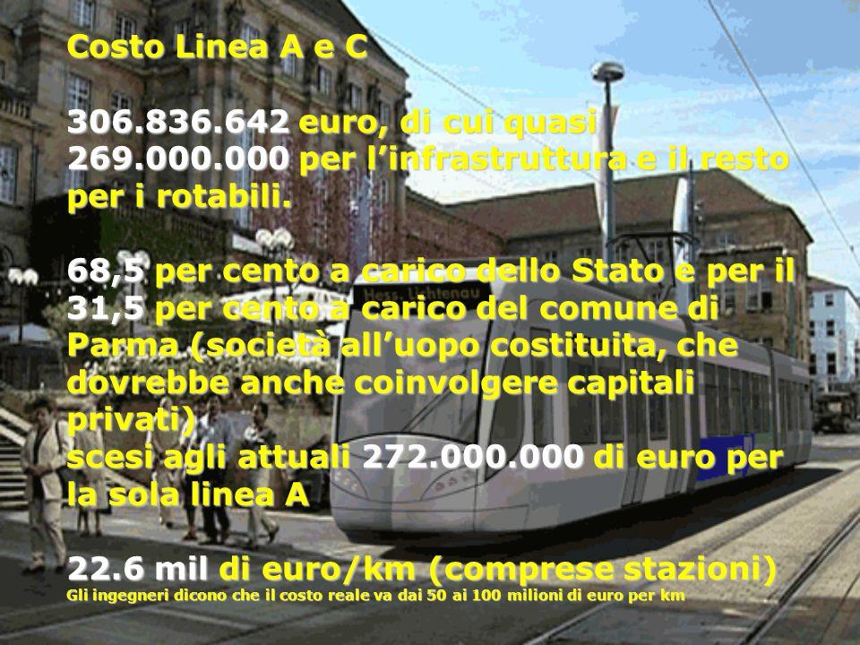 Costo Linea A e C 306. 836. 642 euro, di cui quasi 269. 000
