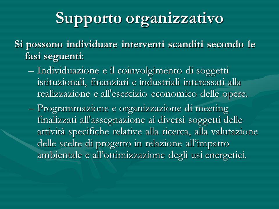 Supporto organizzativo