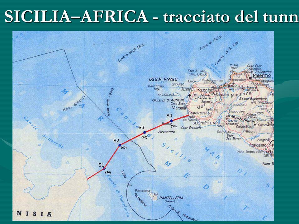 SICILIA–AFRICA - tracciato del tunnel