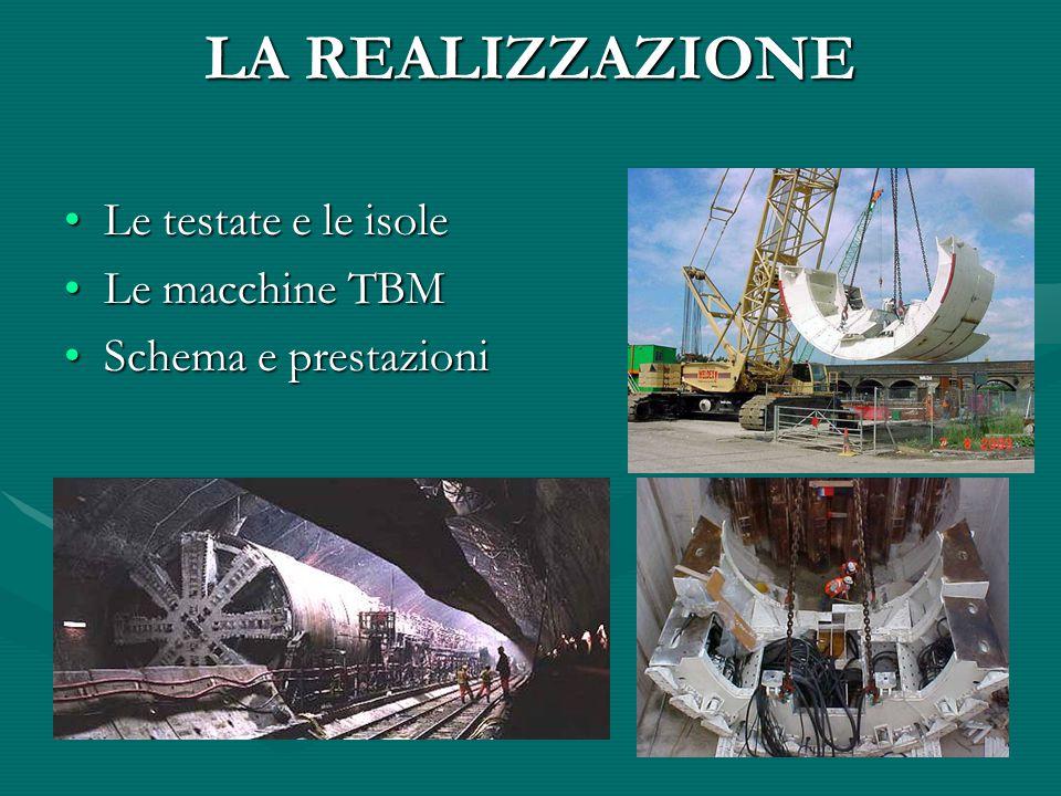 LA REALIZZAZIONE Le testate e le isole Le macchine TBM