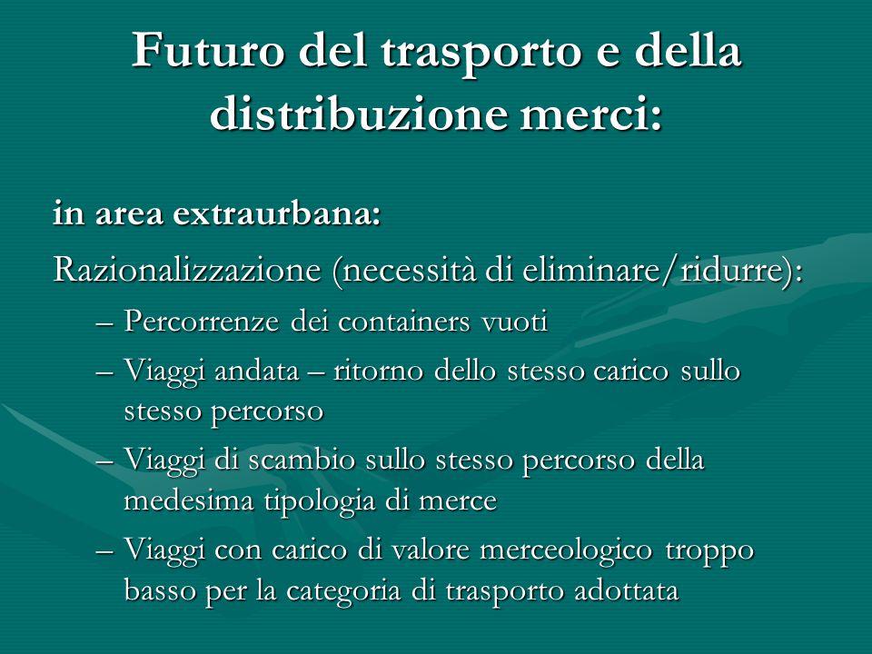 Futuro del trasporto e della distribuzione merci: